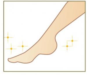 足のにおい